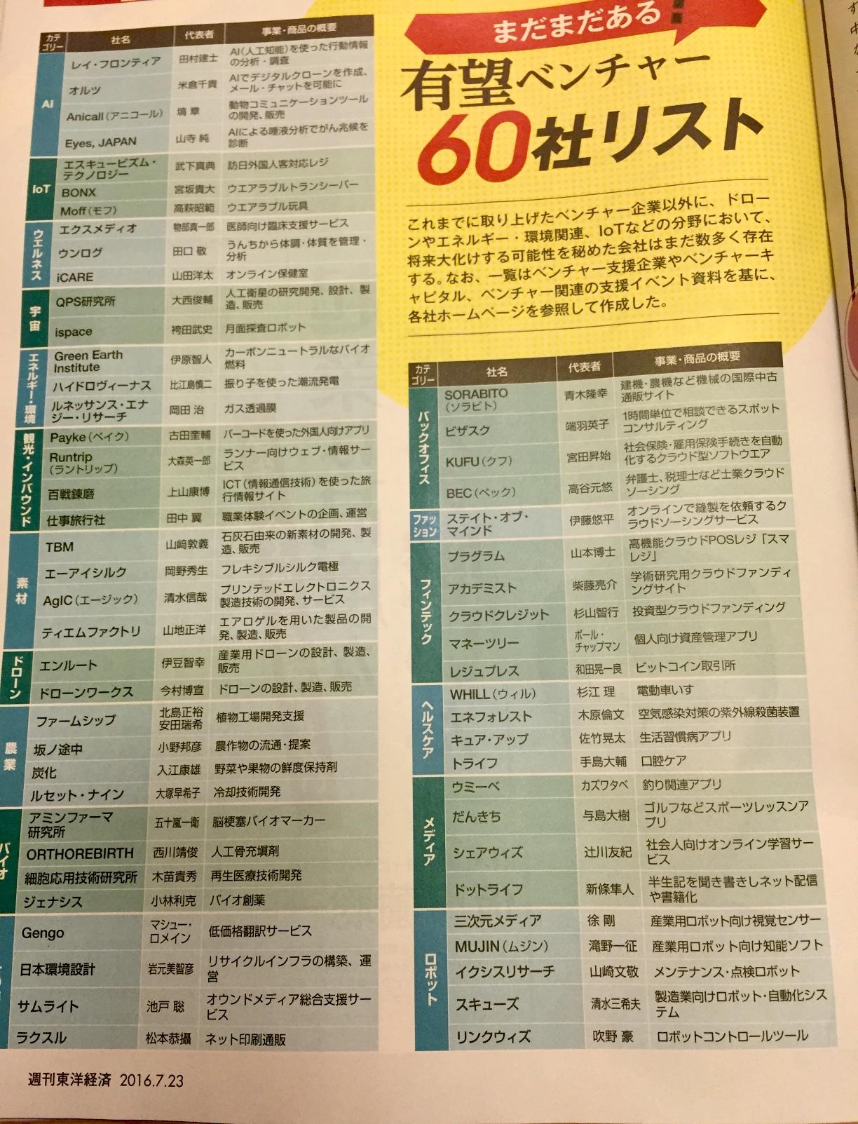toyokeizai_201607