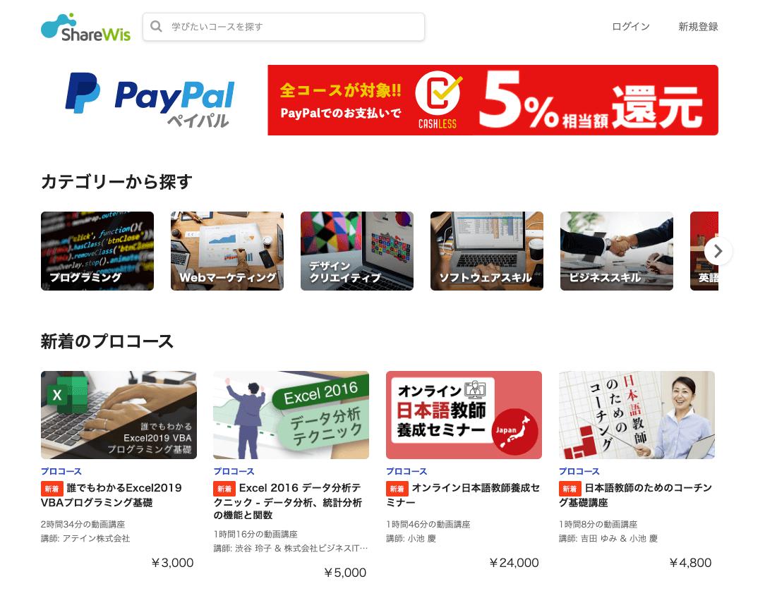 PayPal 5%相当額還元バナーが表示されたShareWisのトップページのスクリーンショット画像