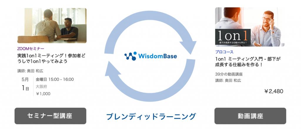 WisdomBaseを活用したブレンディッドラーニング実現の模式図